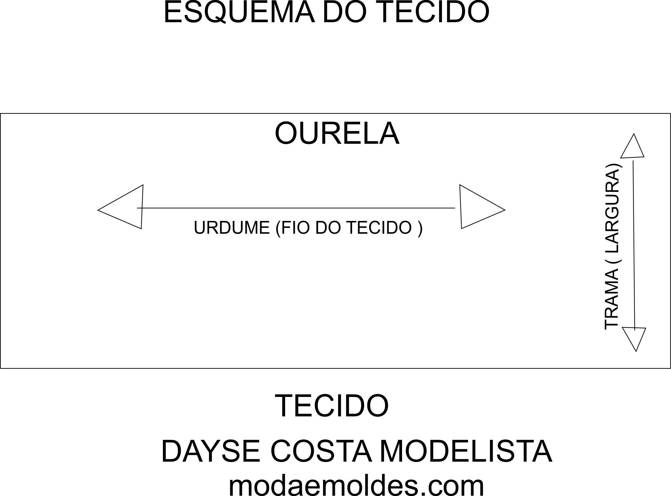 esquema do fio do tecido dayse costa